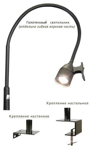 Роял Медикал Трейдинг: светильник медицинский kawe masterlight® классик настенный (галогенная лампа) купить в Санкт-Петербурге